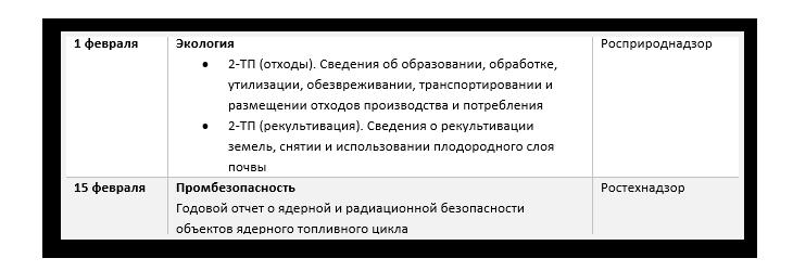 Отчеты-по-охране-труда-в-2019-году_февраль