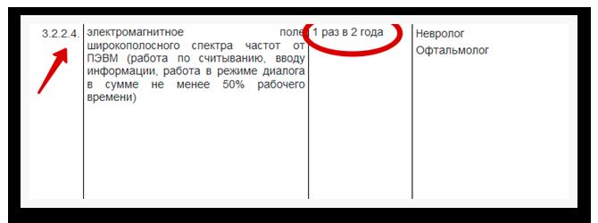 п. 3.2.2.4 Приказа Минздравсоцразвития России от 12.04.2011