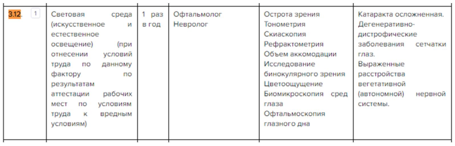 Направление на медосмотр вахтеров медицинского учреждения