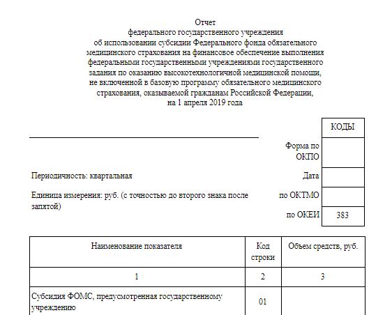 Отчет федерального государственного учреждения об использовании субсидии ФФОМС