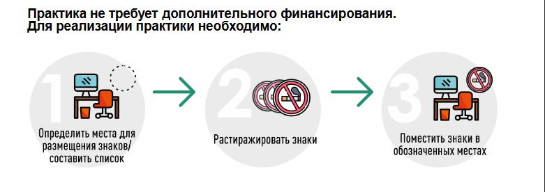 Минздав разработал пакет корпоративных программ по укреплению здоровья работающих россиян