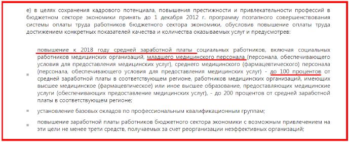 Фрагмент Указа Президента РФ №597